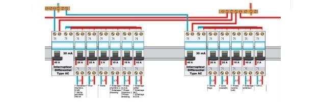 Bureau etude electrique tableau electrique