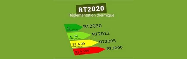 Reglementation environnementale RE2020