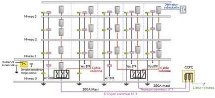 Bureau etude electrique colonne montante v2