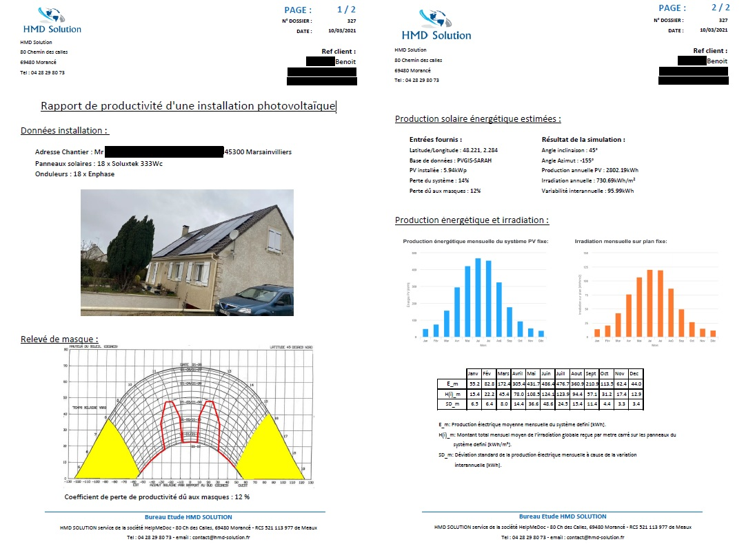 HMD solution rapport productivite installation photovoltaique